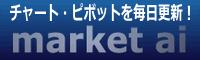 為替情報サイト market ai