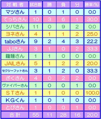 seiseki(2008-9-10).jpg