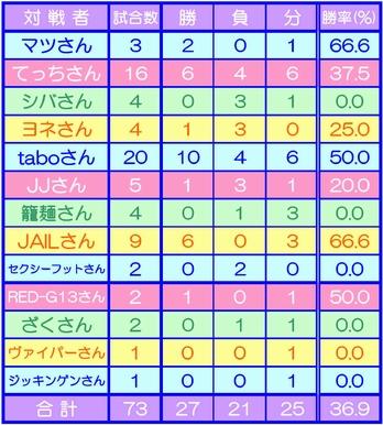 seiseki-2008-7-8.jpg