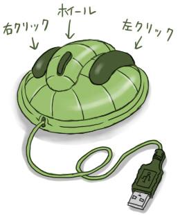 王様ヘッド型マウス
