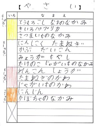 夏休み自由研究02