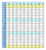 フィーバー計算01