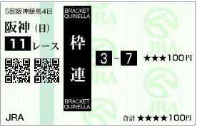 阪神JF枠連1