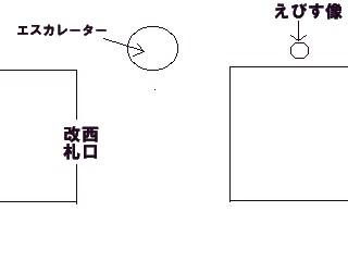 恵比寿駅西口簡略図