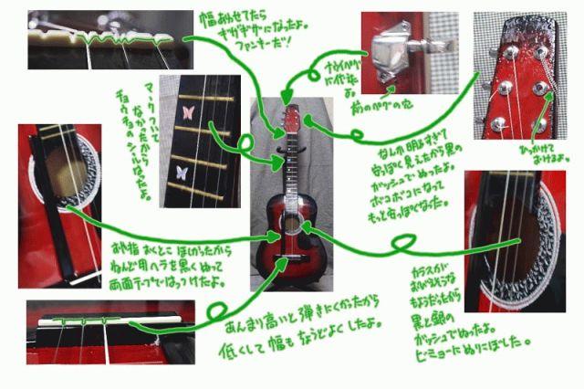 さんげんギター