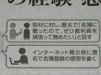 インタビューピクトさんなど