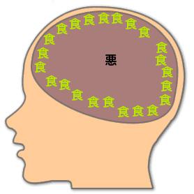 uki-brain.jpg
