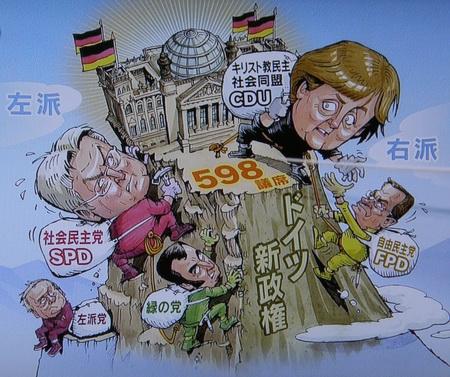 2009.9 ドイツ総選挙
