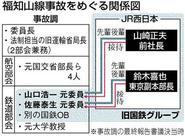 JR福知山線事故をめぐる関係図