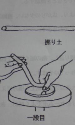 togei3.jpg