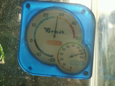 今日の温湿度