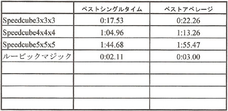 fumiki_result.jpg