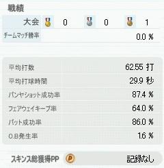 pangya_20080923_02.jpg