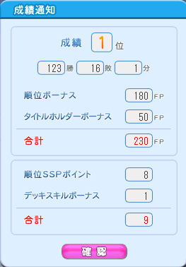 SSPライト級123勝
