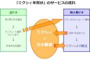 mixi-jp.jpg