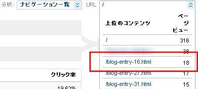 GoogleAnalytics データを見たいページを選択