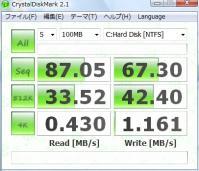 CrystalMark2004R3 MyPC