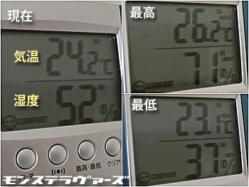 室内の気温