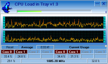 CPU Load in Tray v1.3