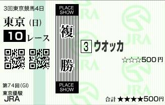 20070527東京優駿