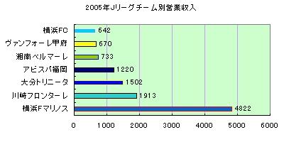 2006y09m21d_121226325.jpg