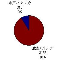 2006y09m21d_121727639.jpg