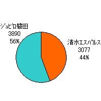 2006y09m21d_122005826.jpg