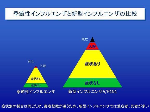 comparison_20090814200837.jpg