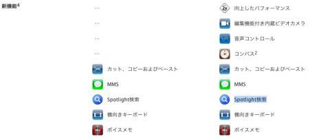 iPhone 3G S 新機能