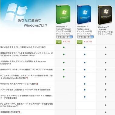 Windows 7 機能一覧