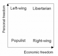 2d_political_spectrum.png