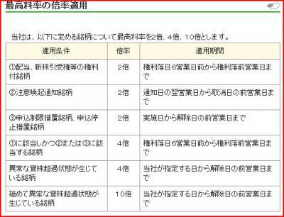 繧ュ繝」繝励メ繝」_convert_20090925234403