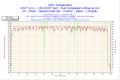 2009-03-12-19h02-CPU1.png