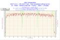 2009-03-12-19h02-CPU2.png