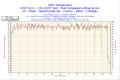 2009-03-19-15h04-CPU1.png