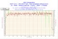 2009-03-19-15h04-CPU2.png