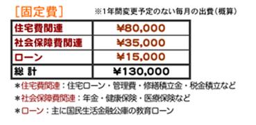 2009固定費