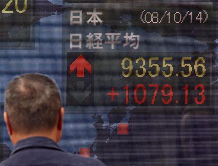日経平均1000円上昇