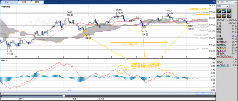 0906eurjpy_day