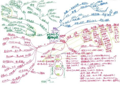 MM 精神分析的とカウンセリング