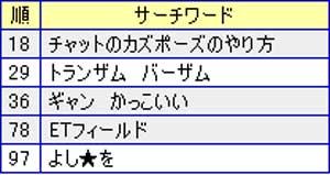 ランキング#12316;FC2