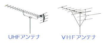 UHF VHF